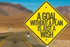 Have You Met Your Goals Streetsign